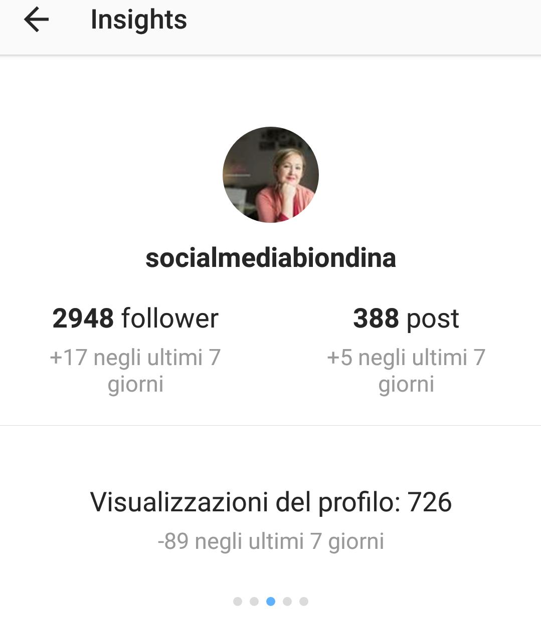 visualizzazioni profilo Instagram
