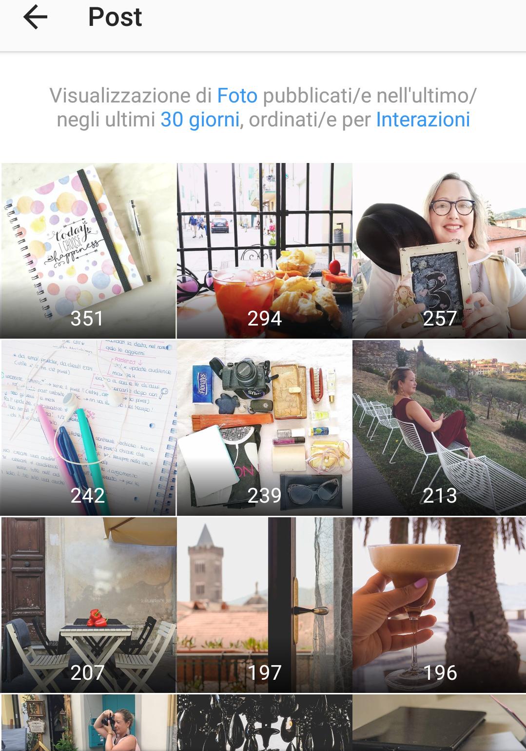 Interazioni ultimo mese Instagram