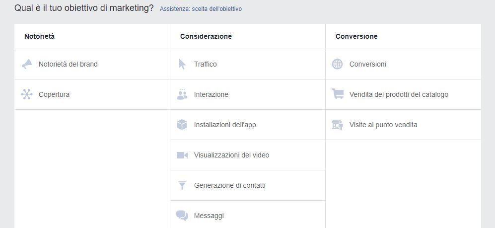 obiettivi campagna facebook ads