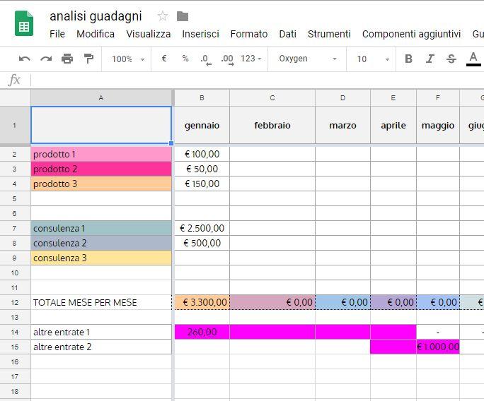 Google sheet per analisi dei guadagni